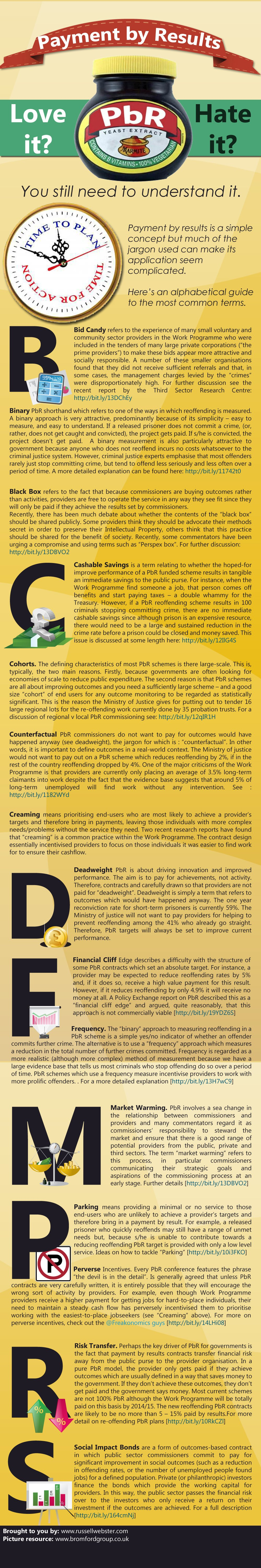 PbR infographic DONE