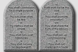 infograph  10 commandments