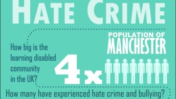 LD Hate Crime featured image