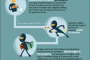 burglar social media infog