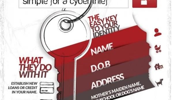 cyberthief