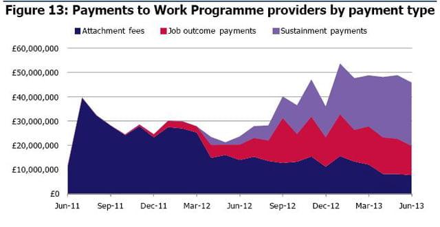 CESI-work-programme-Sept-13