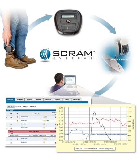 scramcam-system
