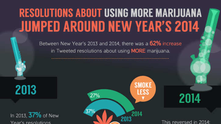 marijuana-resolution-infogr