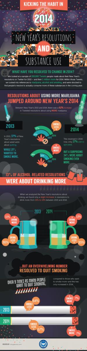 marijuana resolution infographic