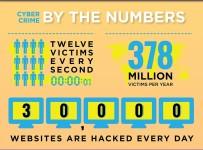 cybercrime FI