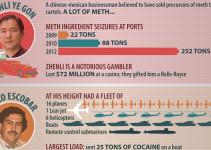 drug-trade-king-pins-FI