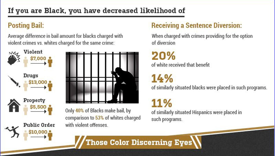 racism in the us criminal justice system