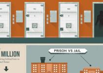 private-prisonsFI