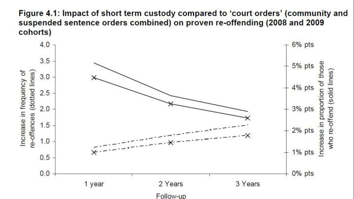 short-custodial-impactFI