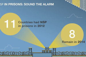 NSP-prisonsFI