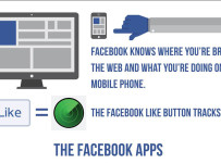 facebook-spy-infographic-FI