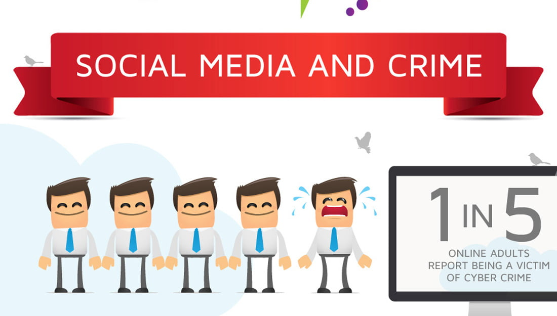 social media and violence Social perspectives on violence rather than look inside the perpetrator for the causes of violence, social perspectives the communications media carry.
