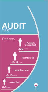 AUDIT alcohol