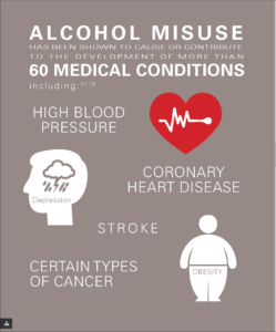 alcohol related health