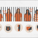 women of color behind bars