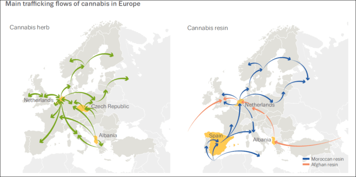 cannabis market EMCDDA 2016
