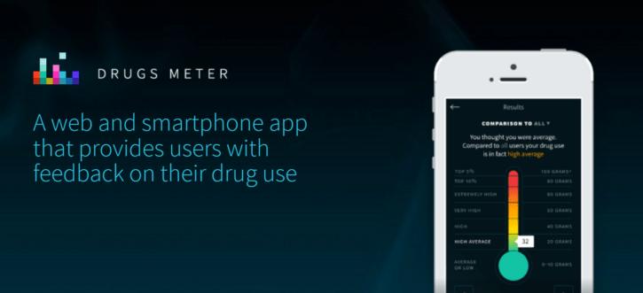 drugs meter
