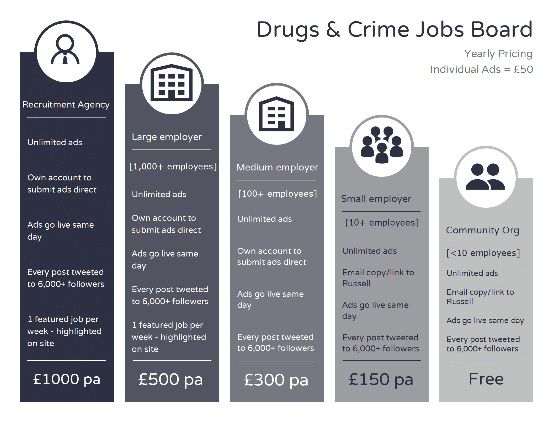 jobs-board-pricing