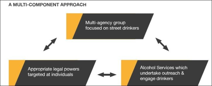 street-drinking-multi-component