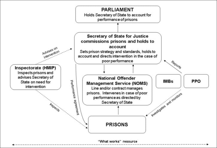 white-paper-reform