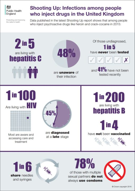 phe-infectious-diseases-16-infographic