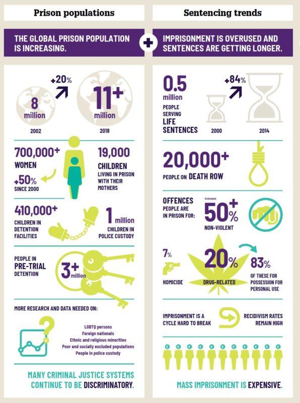 PRI infographic 2020