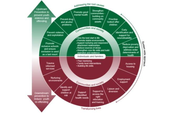 Capricorn Framework