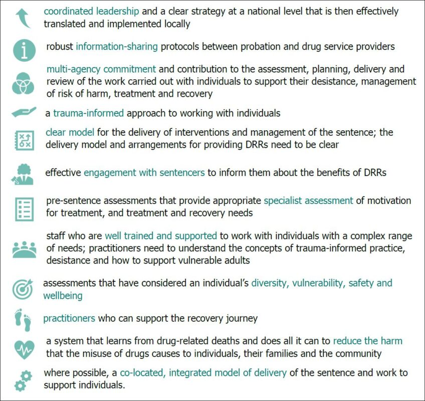 HMIP SM effective practice infographic
