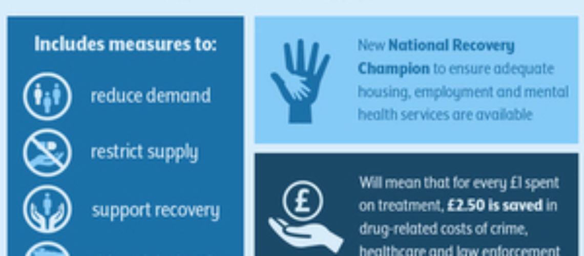 2017 drug strategy
