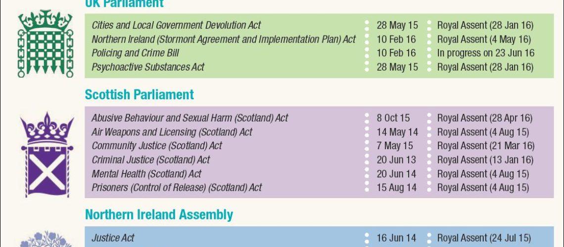 ccjs legislation