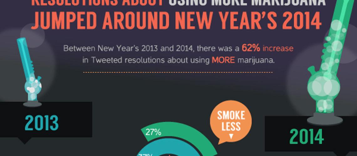 marijuana-resolution-infogr