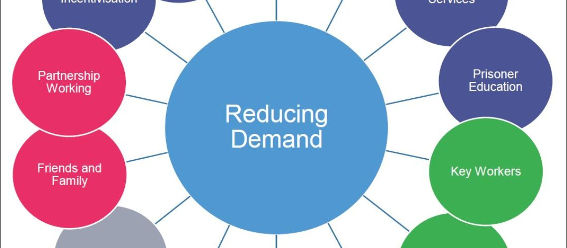 pds reducing demand