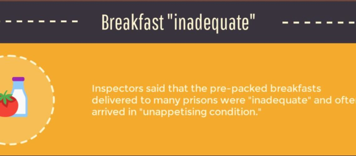 prison-food-fi